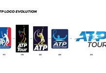 Evolução do logótipo da ATP